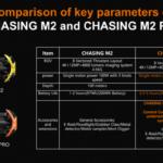 M2Pro2_720x